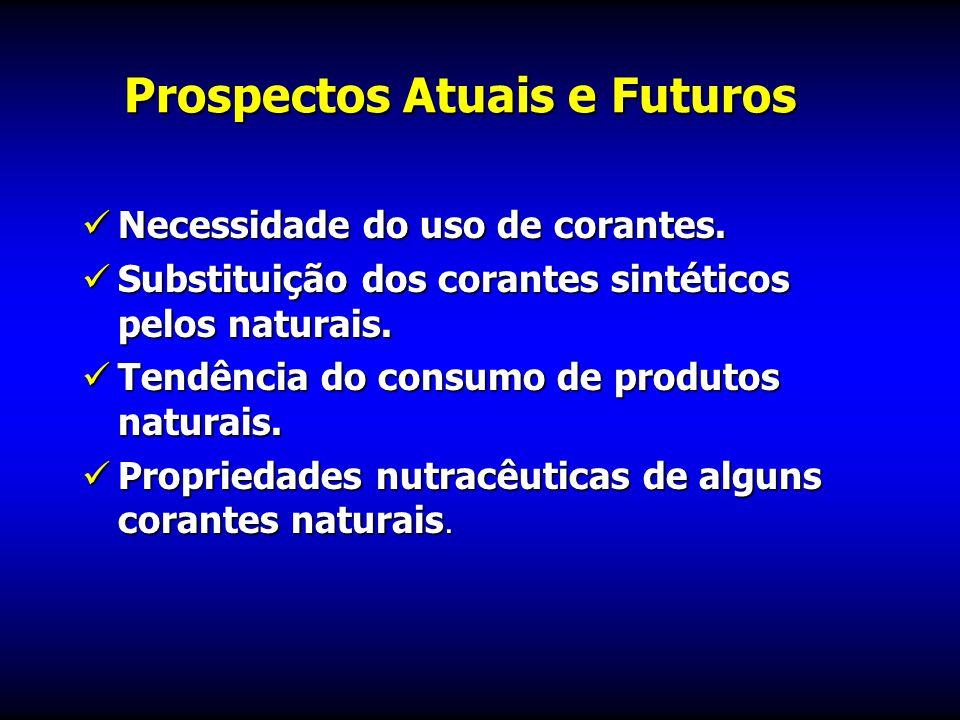 Prospectos Atuais e Futuros