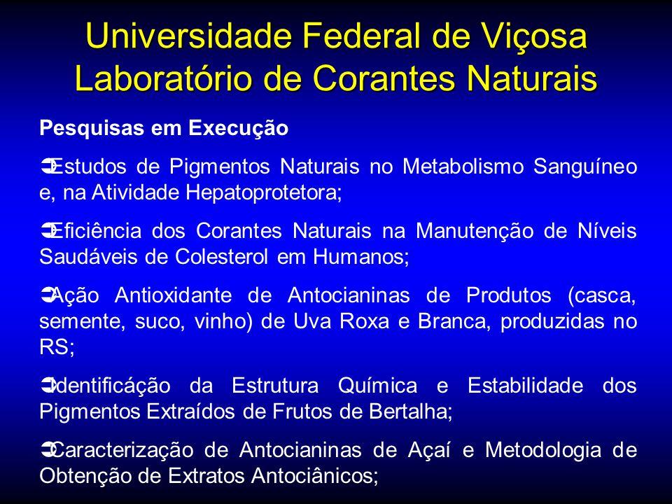 Universidade Federal de Viçosa Laboratório de Corantes Naturais