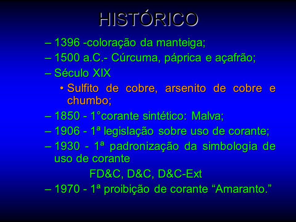 HISTÓRICO 1396 -coloração da manteiga;