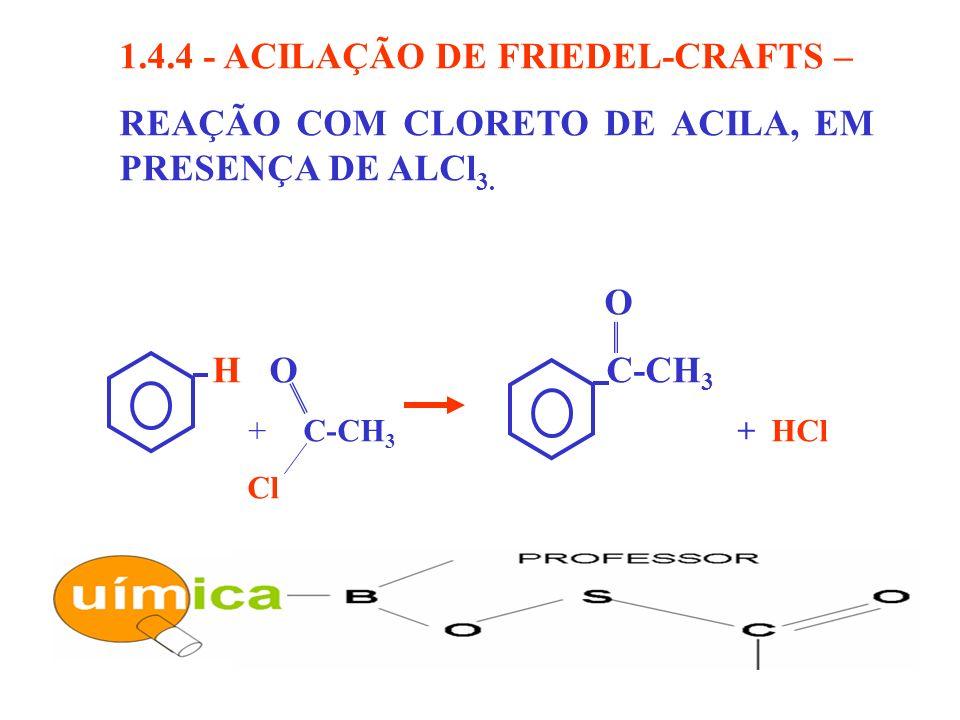 1.4.4 - ACILAÇÃO DE FRIEDEL-CRAFTS –