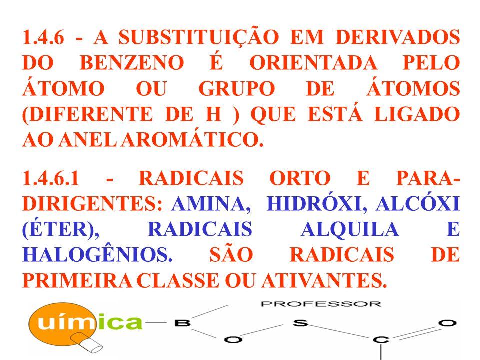 1.4.6 - A SUBSTITUIÇÃO EM DERIVADOS DO BENZENO É ORIENTADA PELO ÁTOMO OU GRUPO DE ÁTOMOS (DIFERENTE DE H ) QUE ESTÁ LIGADO AO ANEL AROMÁTICO.