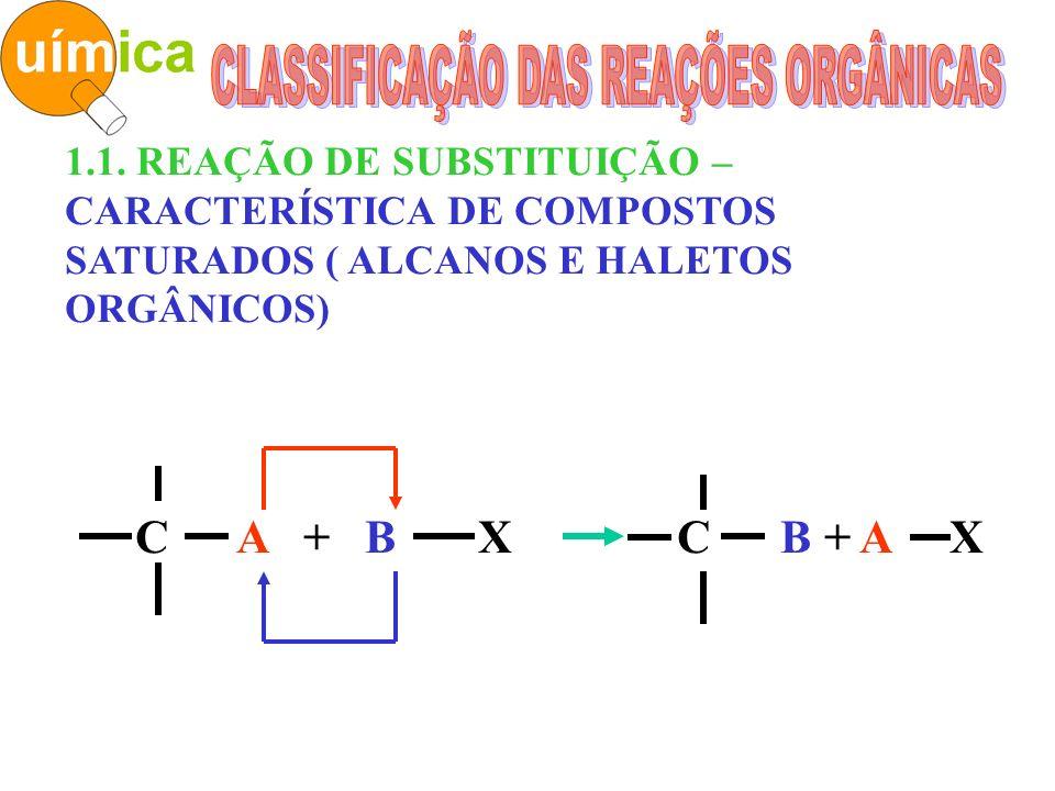 CLASSIFICAÇÃO DAS REAÇÕES ORGÂNICAS