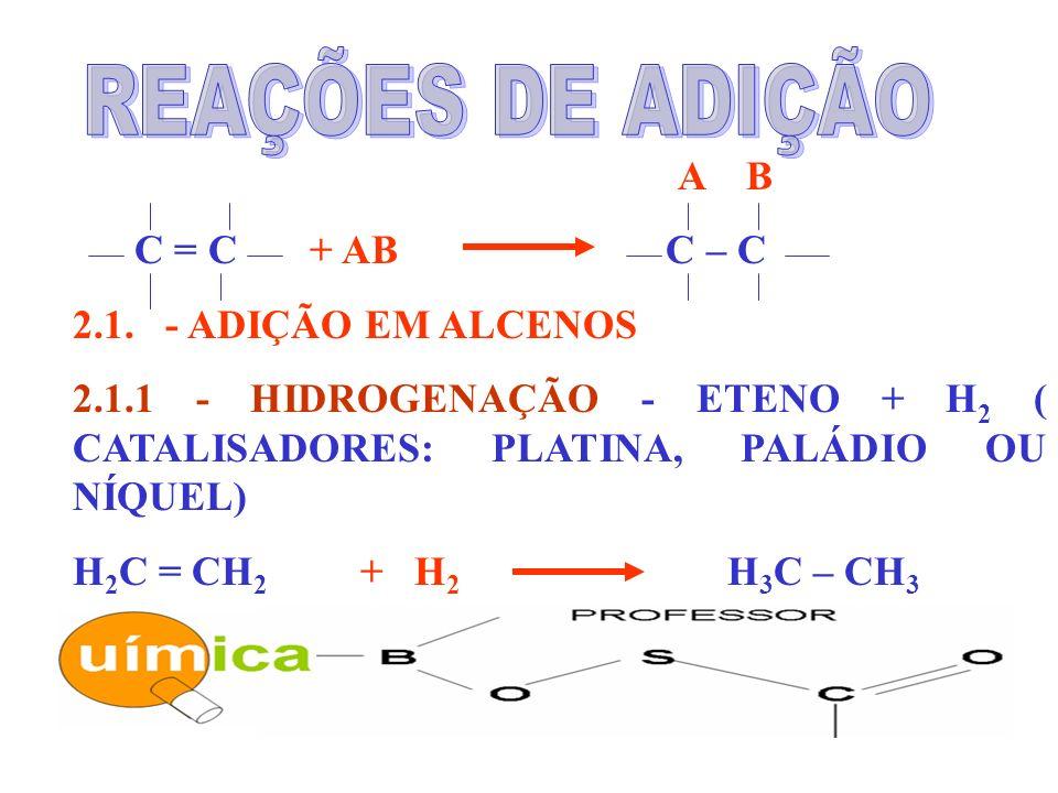 REAÇÕES DE ADIÇÃO A B C = C + AB C – C 2.1. - ADIÇÃO EM ALCENOS