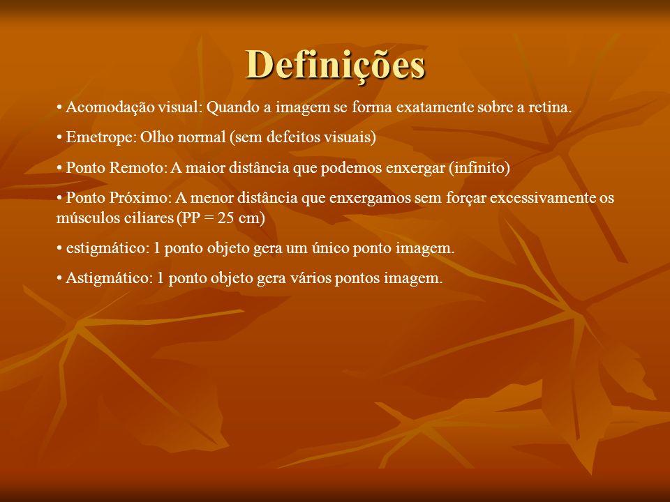 Definições Acomodação visual: Quando a imagem se forma exatamente sobre a retina. Emetrope: Olho normal (sem defeitos visuais)
