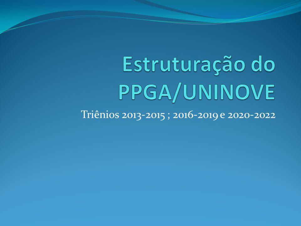 Estruturação do PPGA/UNINOVE