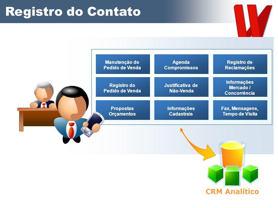 Registro do Contato CRM Analítico Manutenção do Pedido de Venda