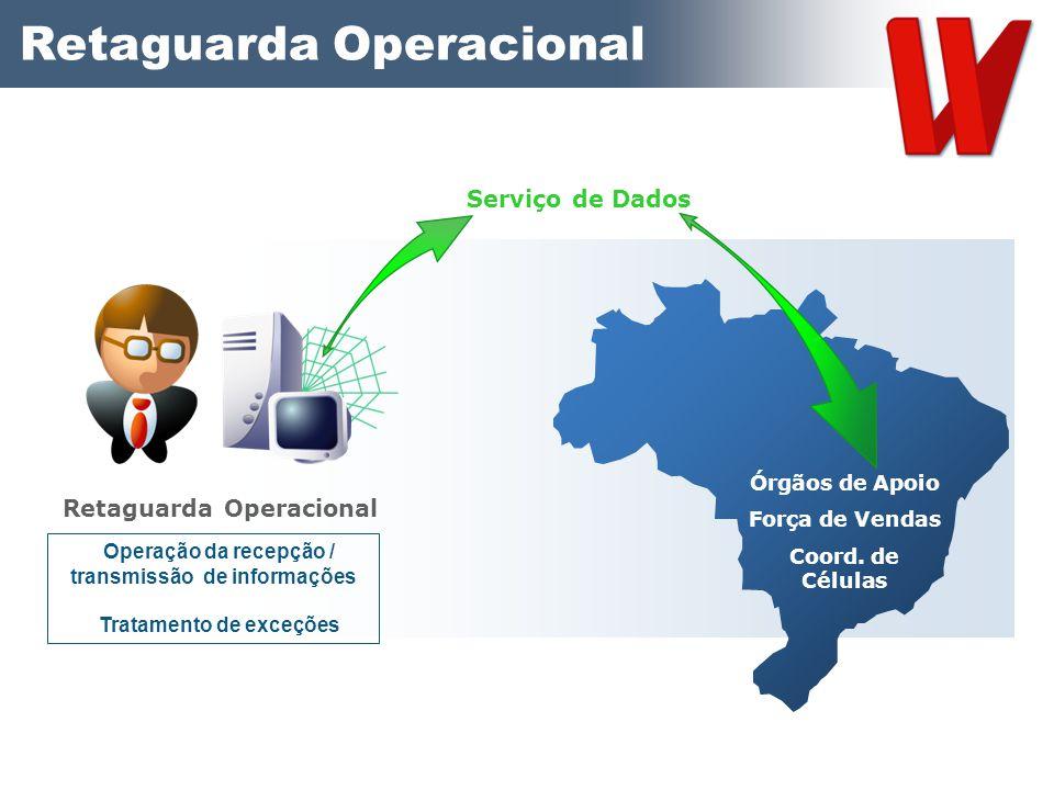 Retaguarda Operacional