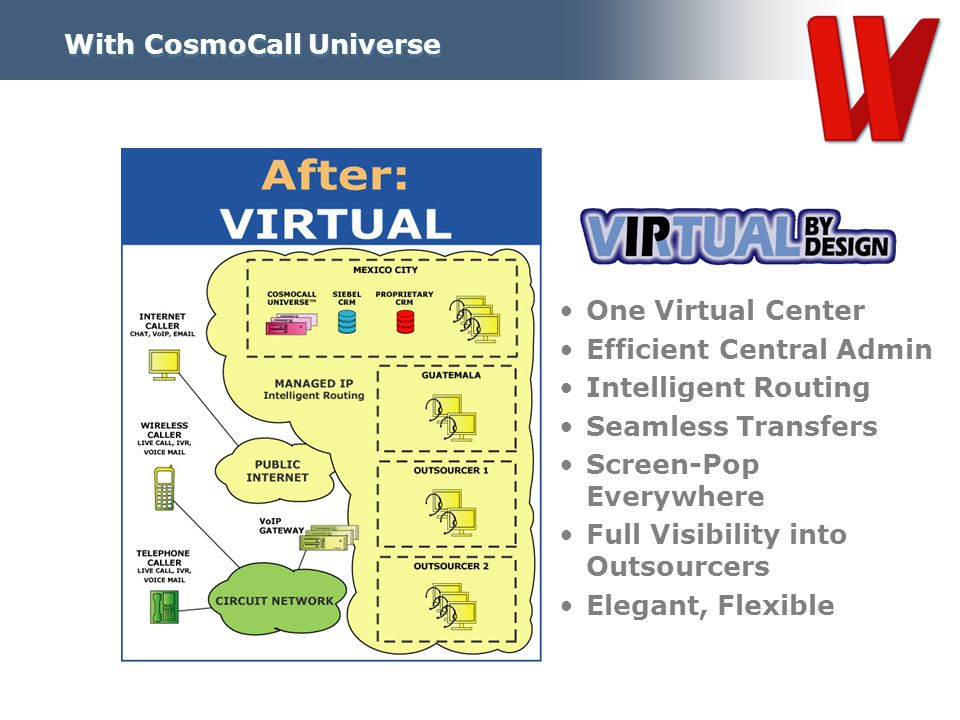 With CosmoCall Universe