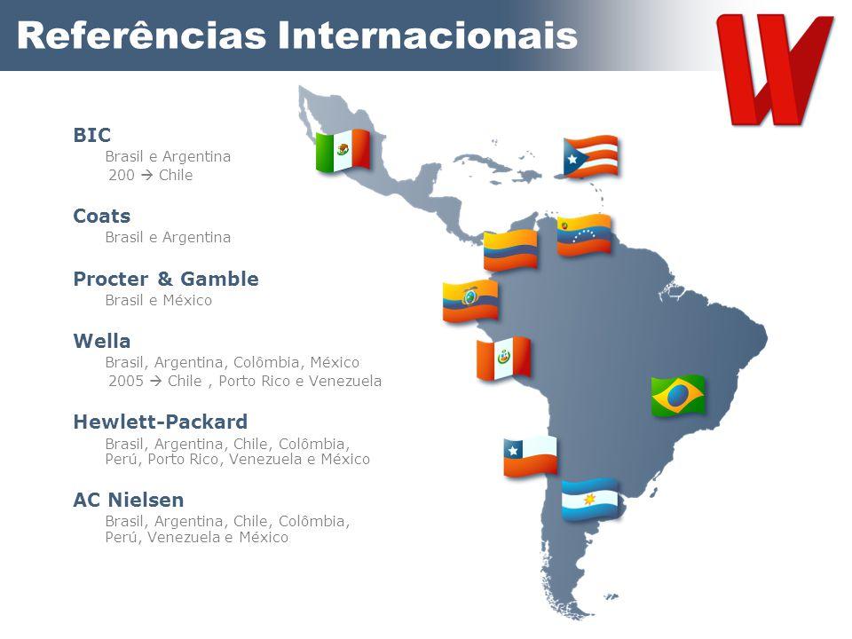 Referências Internacionais