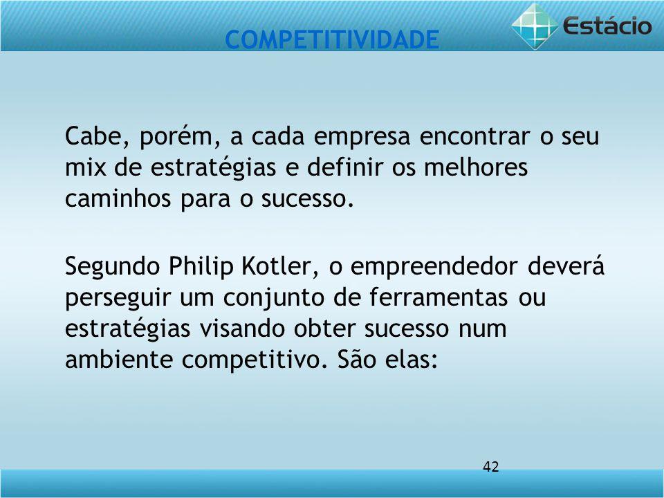 COMPETITIVIDADE Cabe, porém, a cada empresa encontrar o seu mix de estratégias e definir os melhores caminhos para o sucesso.