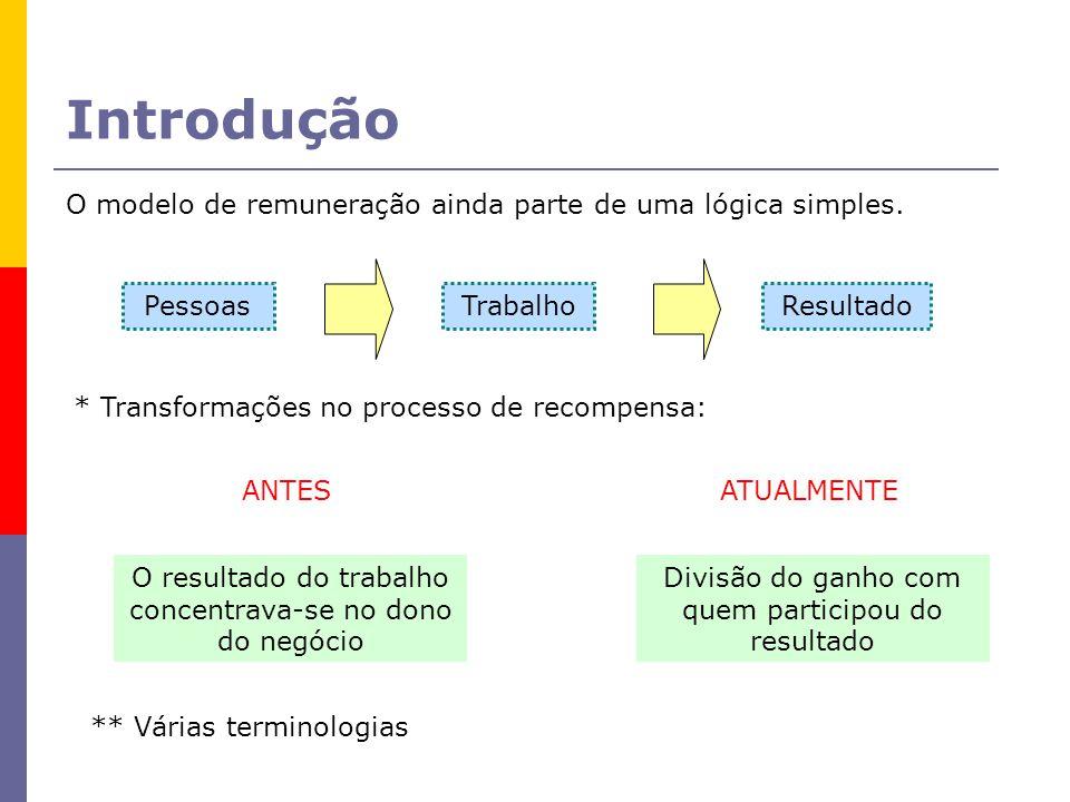 Introdução O modelo de remuneração ainda parte de uma lógica simples.