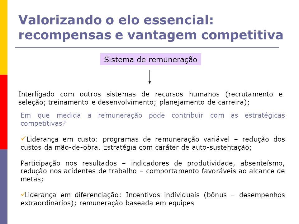Valorizando o elo essencial: recompensas e vantagem competitiva