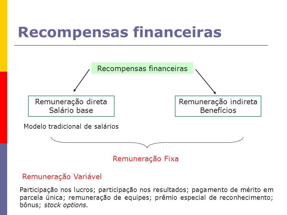 Recompensas financeiras