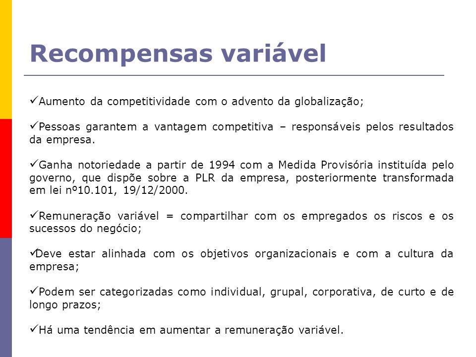 Recompensas variável Aumento da competitividade com o advento da globalização;