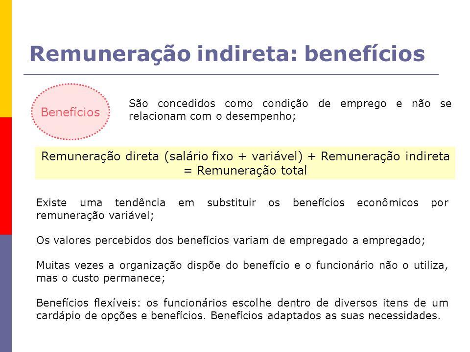Remuneração indireta: benefícios