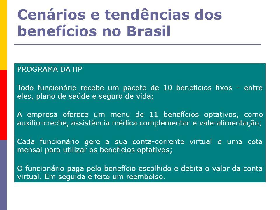 Cenários e tendências dos benefícios no Brasil