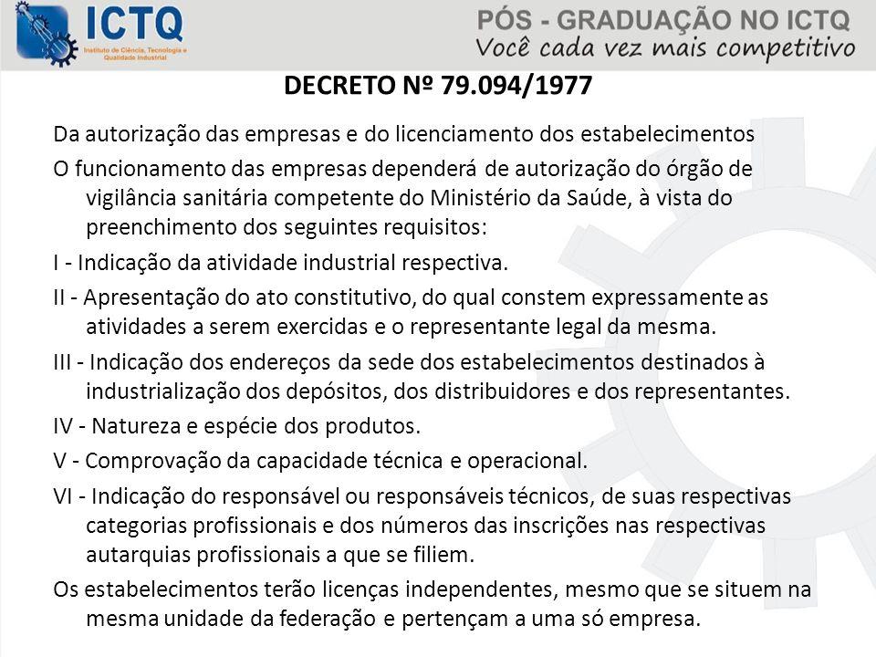 DECRETO Nº 79.094/1977 Da autorização das empresas e do licenciamento dos estabelecimentos.