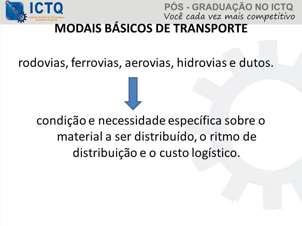 MODAIS BÁSICOS DE TRANSPORTE