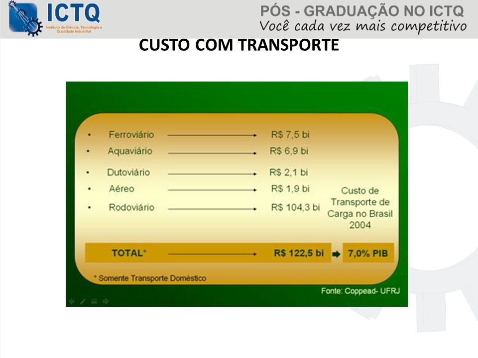 CUSTO COM TRANSPORTE