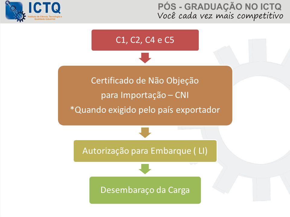 Certificado de Não Objeção