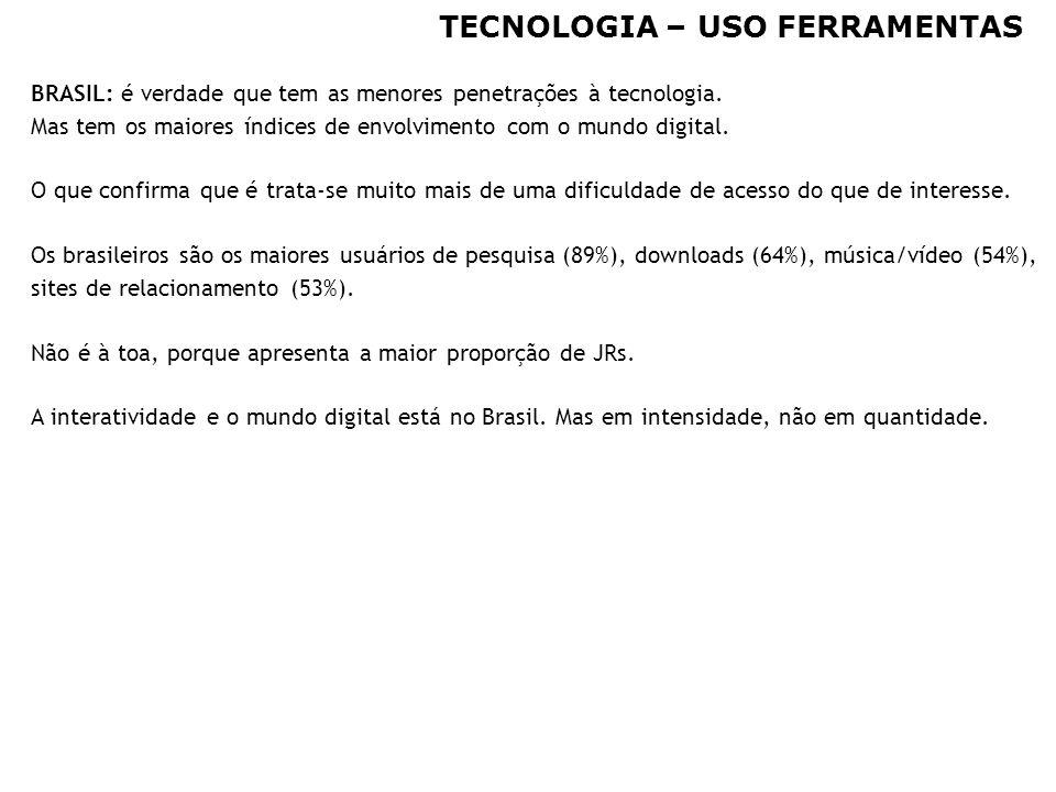 TECNOLOGIA – USO FERRAMENTAS