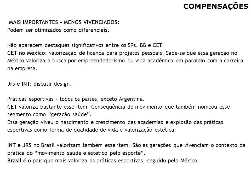 COMPENSAÇÕES MAIS IMPORTANTES – MENOS VIVENCIADOS: