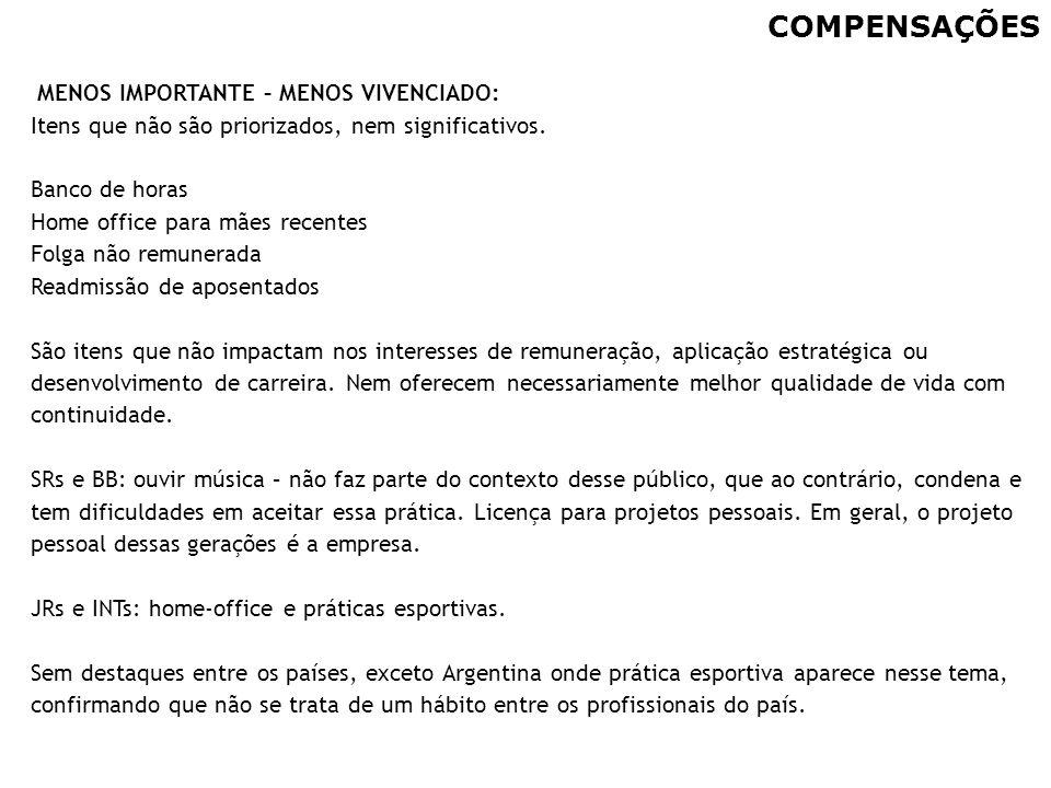COMPENSAÇÕES MENOS IMPORTANTE – MENOS VIVENCIADO: