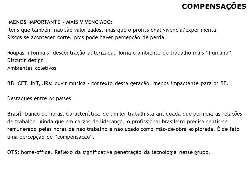 COMPENSAÇÕES MENOS IMPORTANTE – MAIS VIVENCIADO: