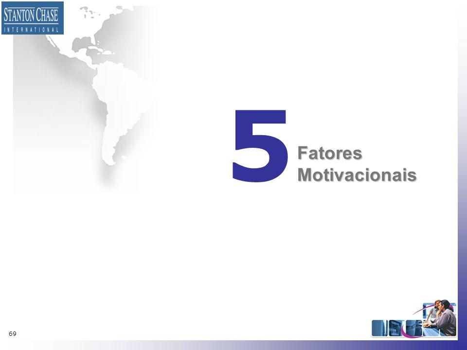 5 Fatores Motivacionais