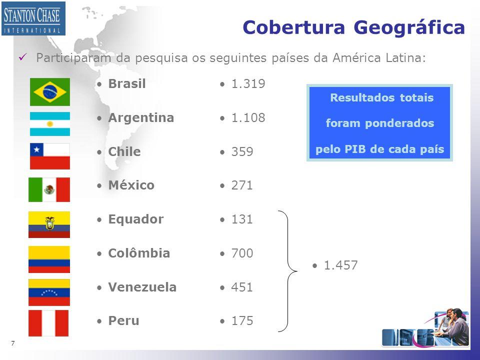 Cobertura Geográfica Participaram da pesquisa os seguintes países da América Latina: Brasil. Argentina.