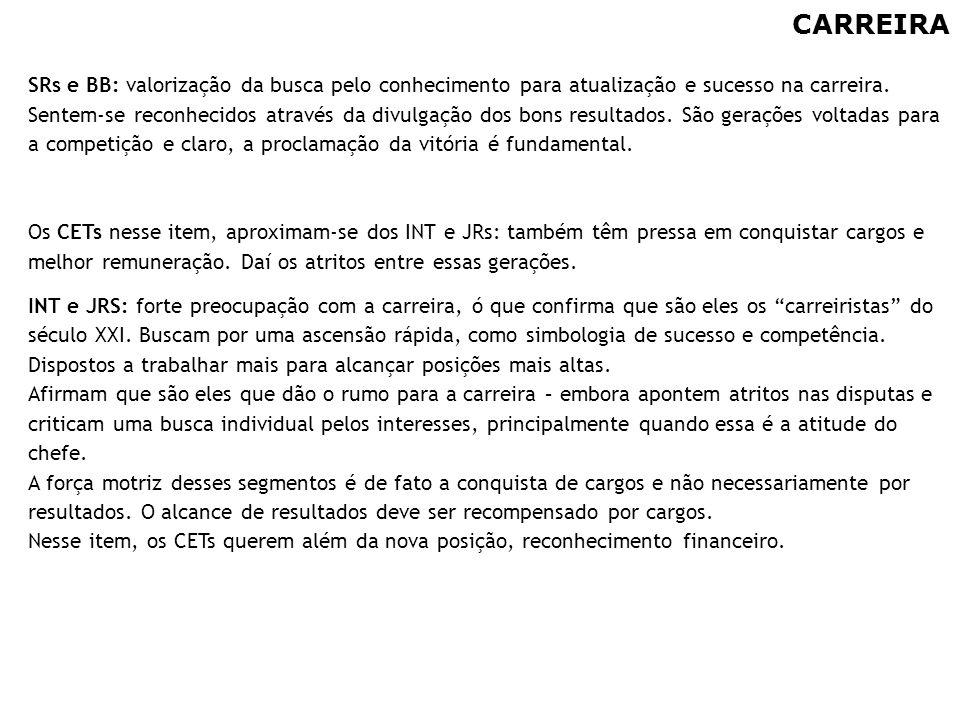 CARREIRA SRs e BB: valorização da busca pelo conhecimento para atualização e sucesso na carreira.