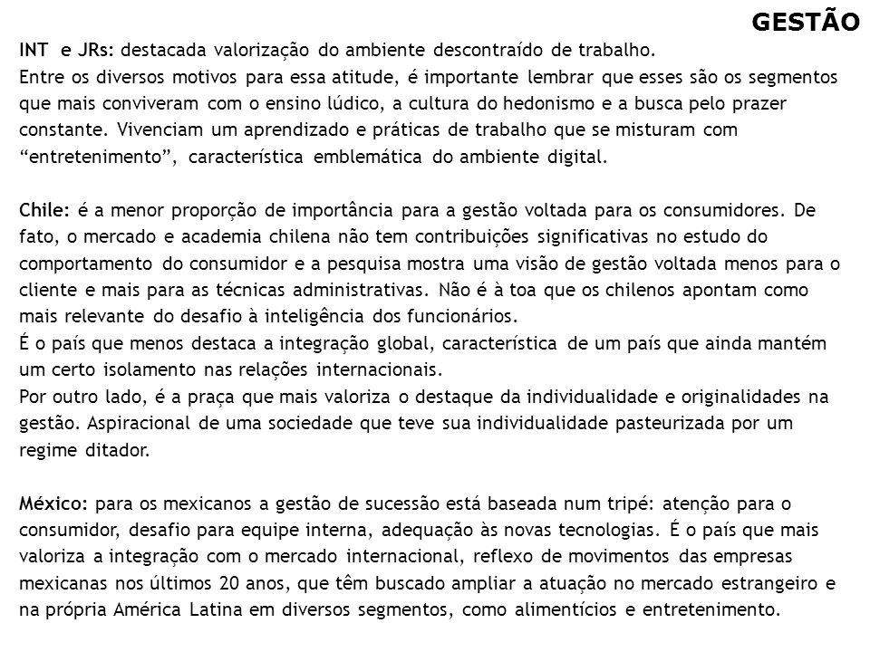 GESTÃO INT e JRs: destacada valorização do ambiente descontraído de trabalho.