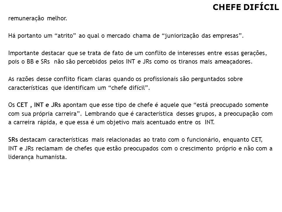 CHEFE DIFÍCIL remuneração melhor.