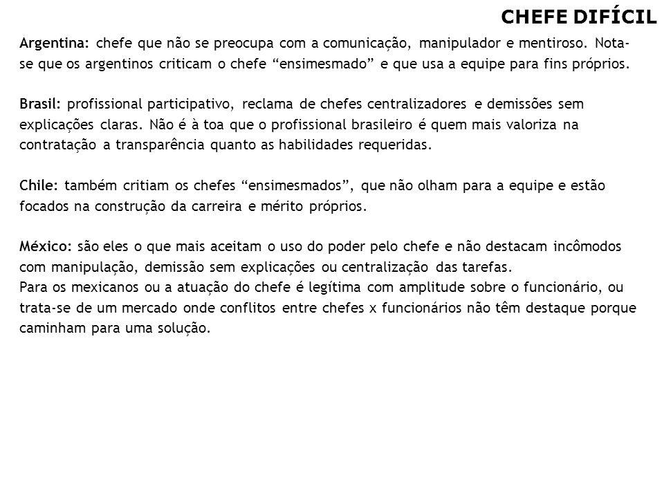 CHEFE DIFÍCIL