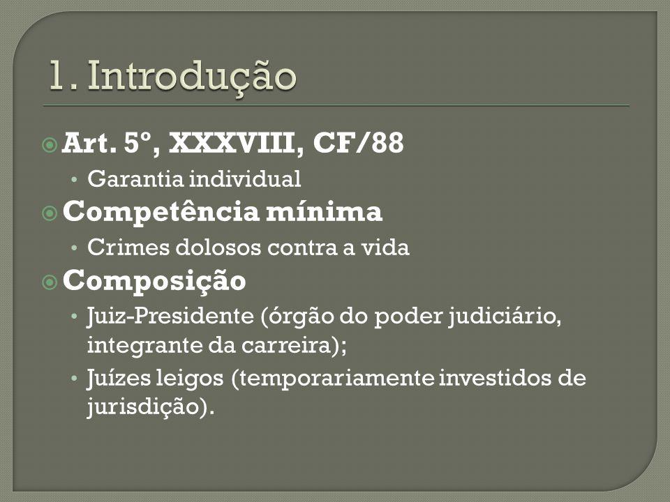 1. Introdução Art. 5º, XXXVIII, CF/88 Competência mínima Composição