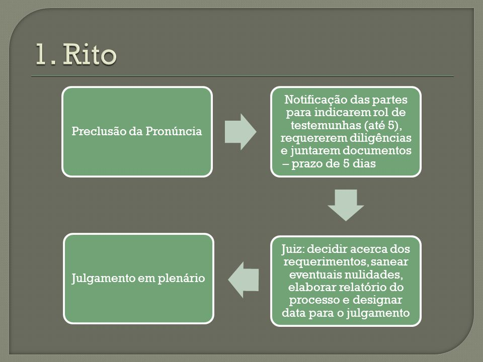1. Rito Preclusão da Pronúncia