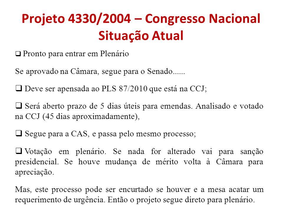 Projeto 4330/2004 – Congresso Nacional Situação Atual