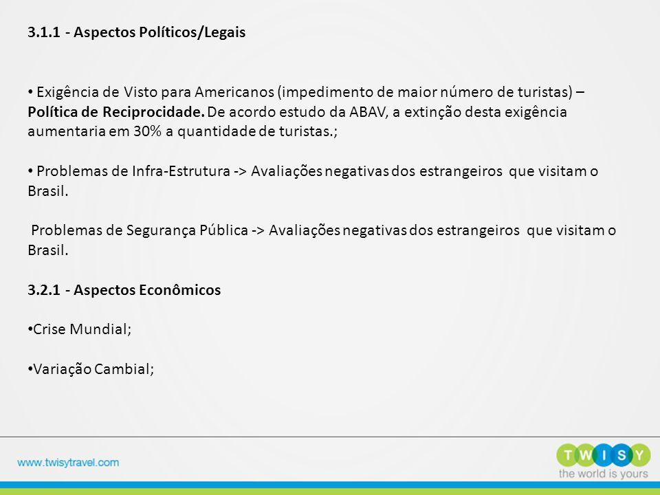 3.1.1 - Aspectos Políticos/Legais