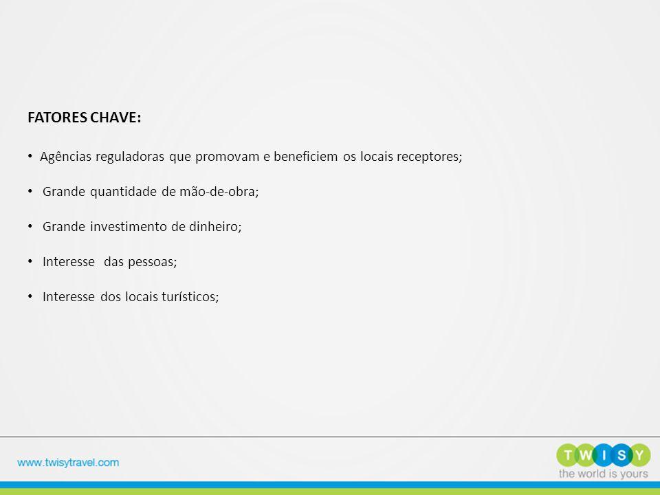 FATORES CHAVE: Agências reguladoras que promovam e beneficiem os locais receptores; Grande quantidade de mão-de-obra;