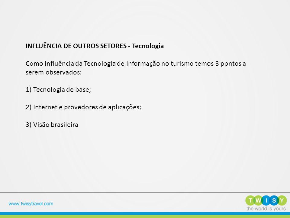 INFLUÊNCIA DE OUTROS SETORES - Tecnologia