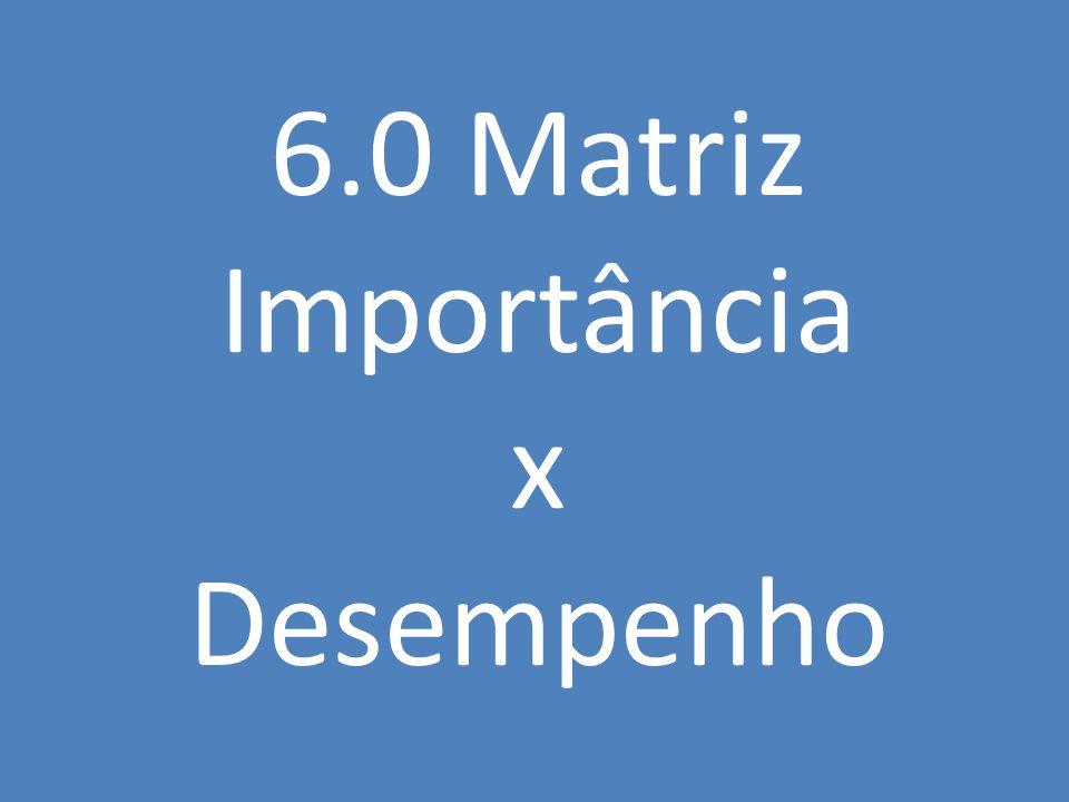 6.0 Matriz Importância x Desempenho