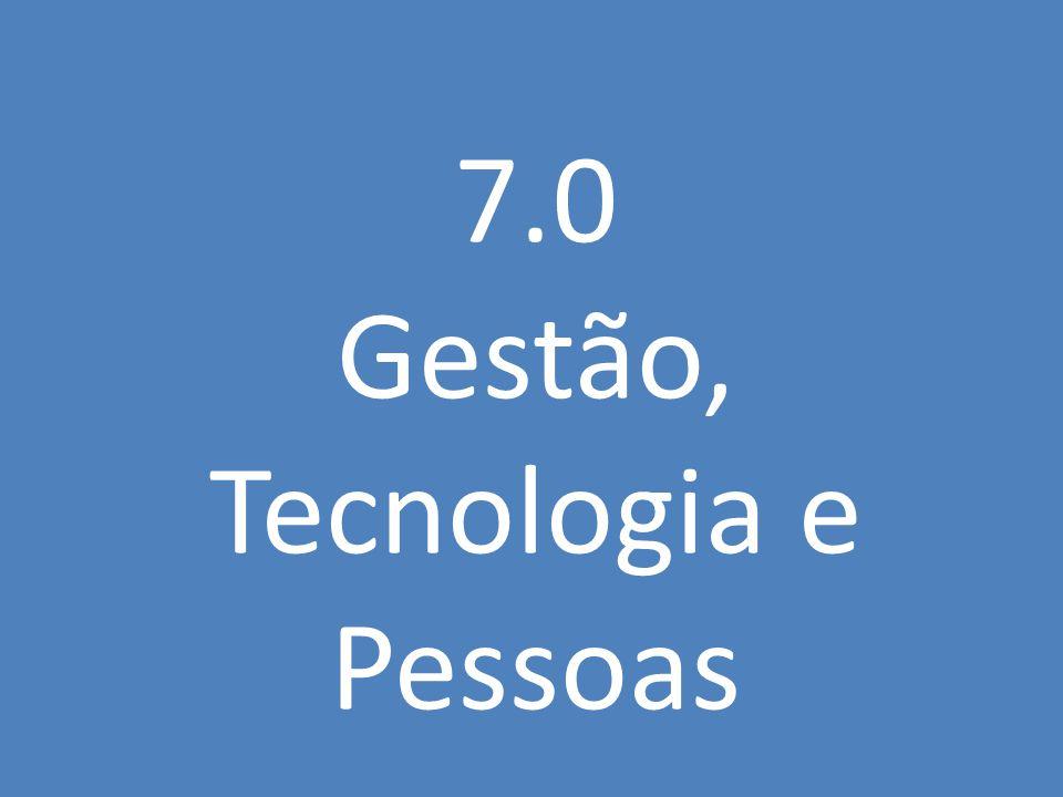 Gestão, Tecnologia e Pessoas