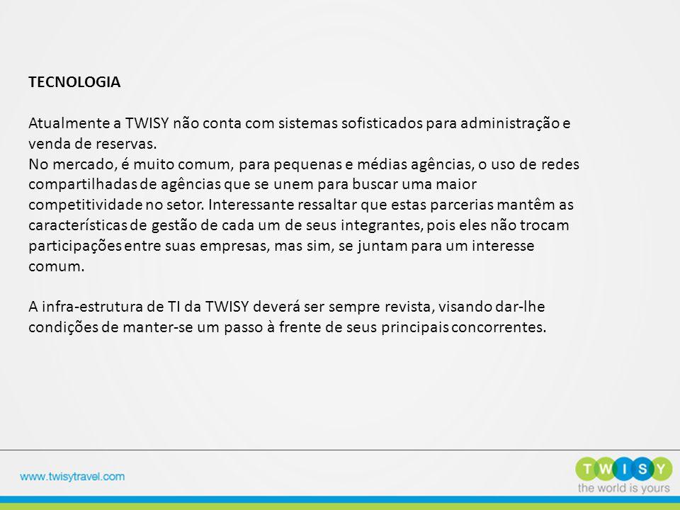 TECNOLOGIA Atualmente a TWISY não conta com sistemas sofisticados para administração e venda de reservas.