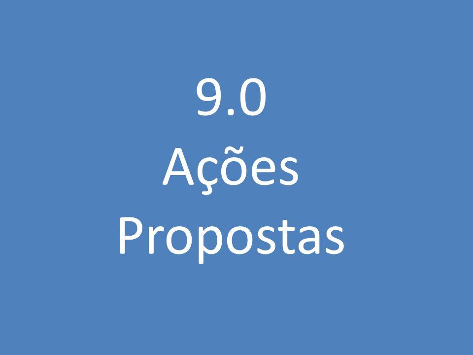 9.0 Ações Propostas