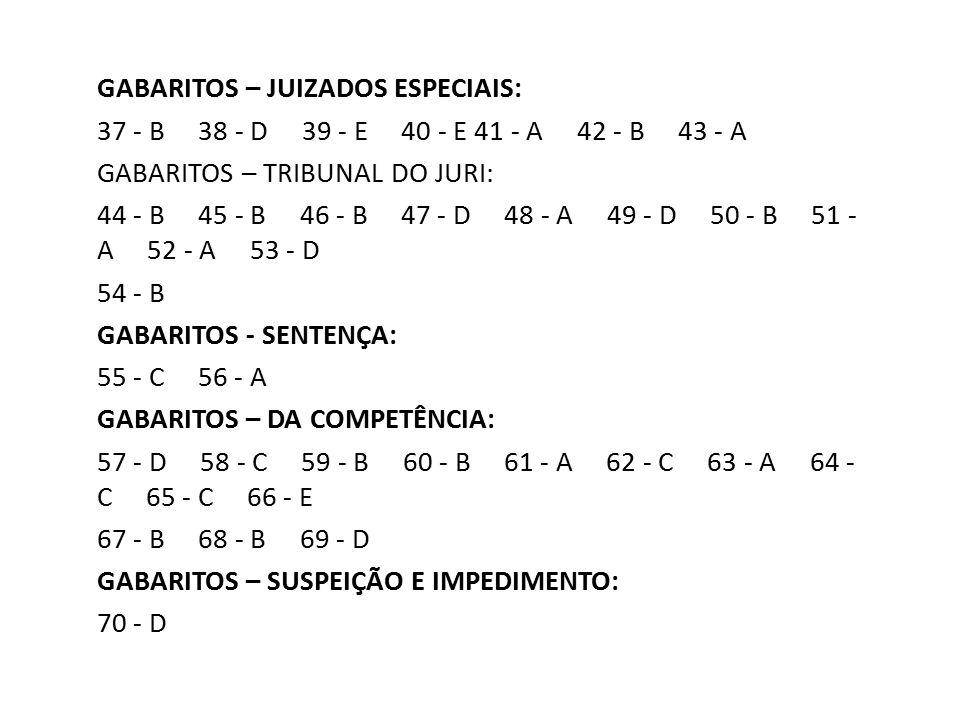 GABARITOS – JUIZADOS ESPECIAIS: