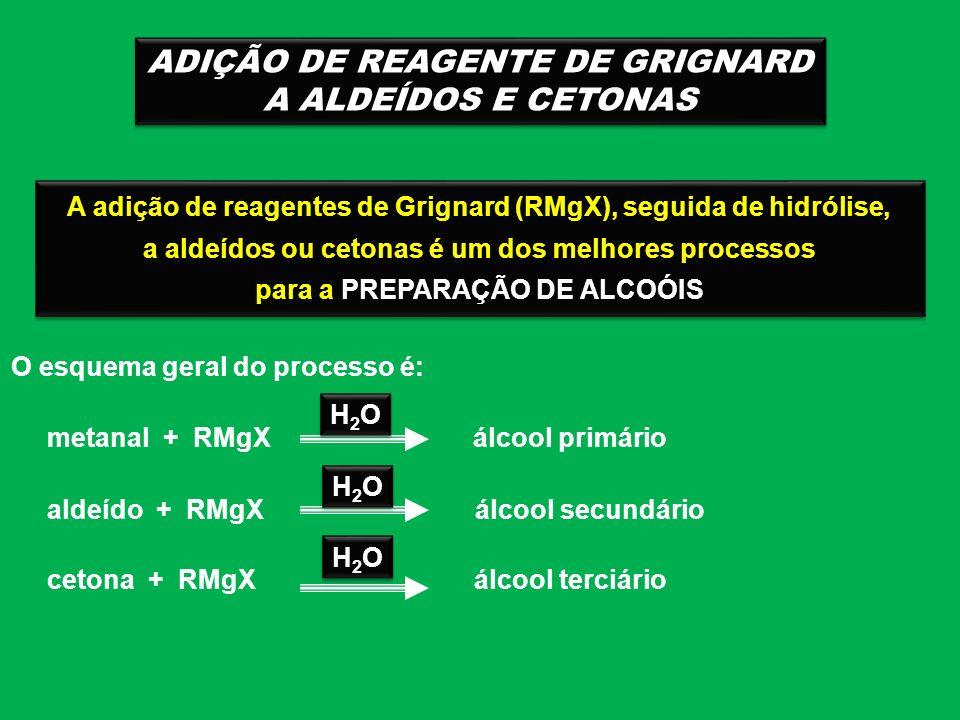 ADIÇÃO DE REAGENTE DE GRIGNARD A ALDEÍDOS E CETONAS