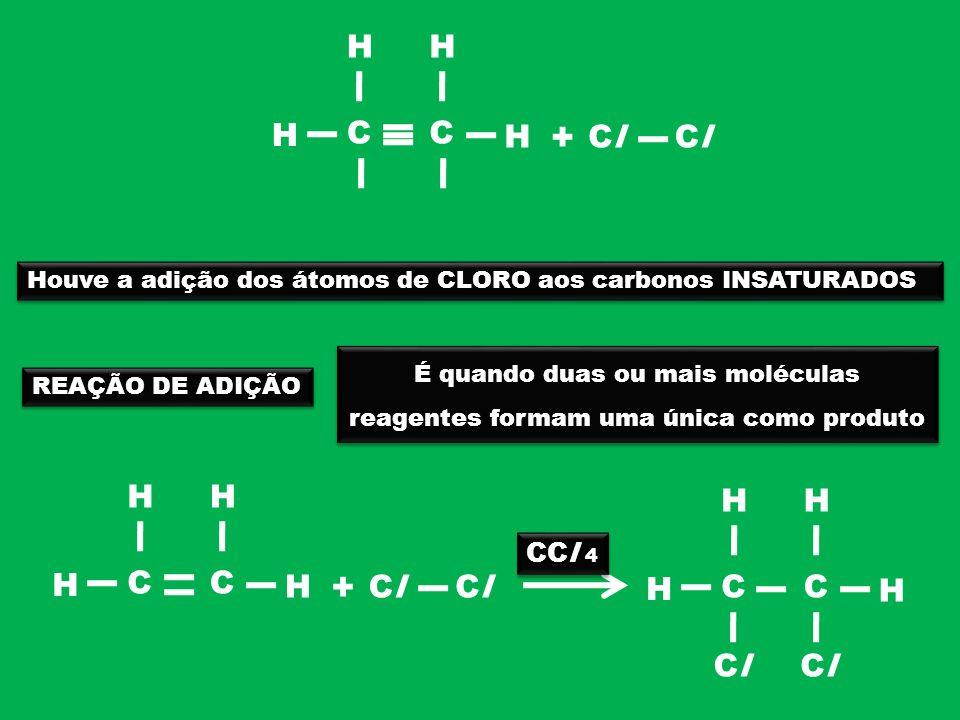 HH. H. C. C. H. + Cl. Cl. Houve a adição dos átomos de CLORO aos carbonos INSATURADOS.