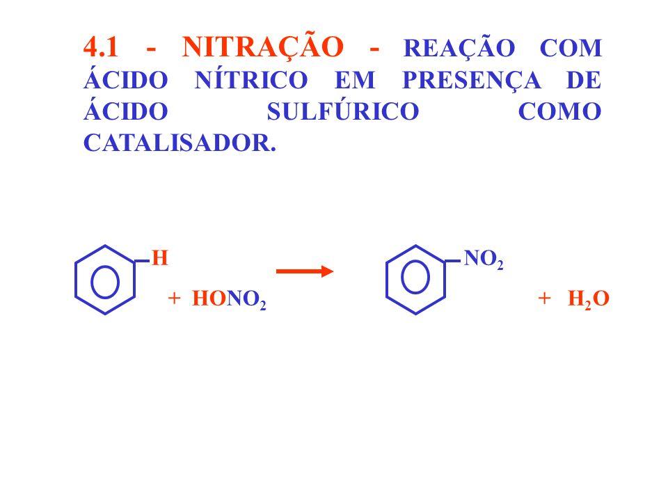 4.1 - NITRAÇÃO - REAÇÃO COM ÁCIDO NÍTRICO EM PRESENÇA DE ÁCIDO SULFÚRICO COMO CATALISADOR.