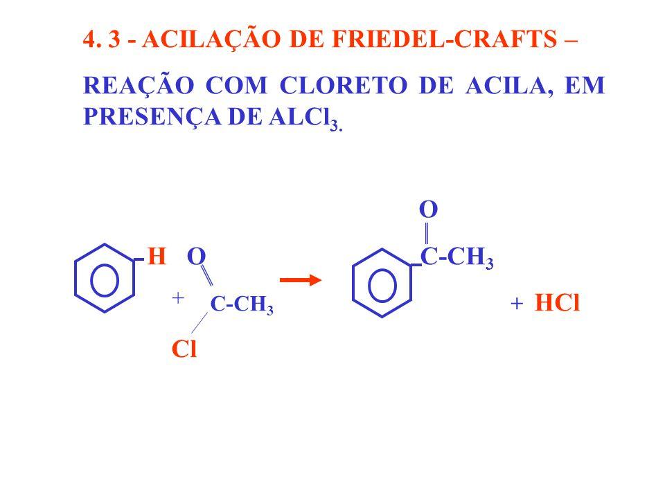 4. 3 - ACILAÇÃO DE FRIEDEL-CRAFTS –