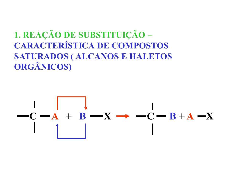 1. REAÇÃO DE SUBSTITUIÇÃO – CARACTERÍSTICA DE COMPOSTOS SATURADOS ( ALCANOS E HALETOS ORGÂNICOS)
